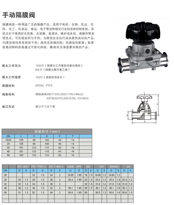6091-卫生级手动隔膜阀-上海双渡自控科技有限