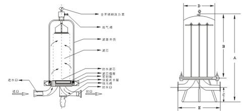过滤机结构简图