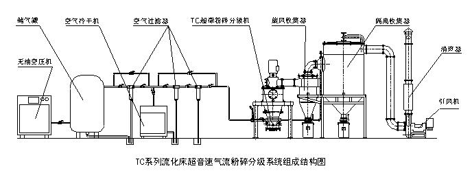 射流机组控制接线图