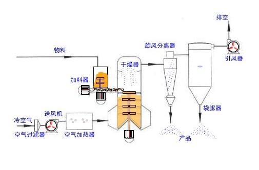 电路 电路图 电子 设计 素材 原理图 505_332