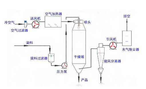 电茶水炉接线图