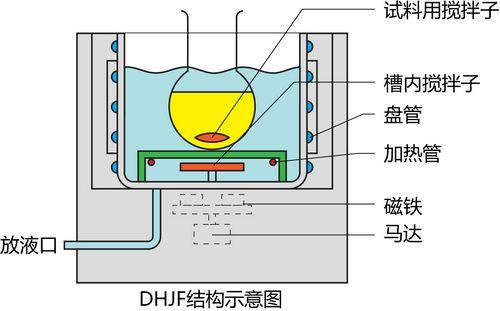 高低温恒温槽内部结构