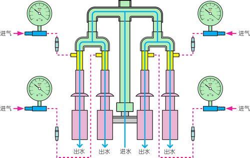 减压真空泵原理