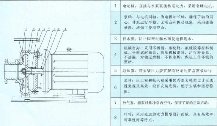 iswr型卧式热水离心泵结构图