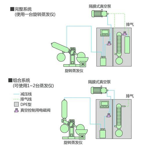隔膜真空泵使用组合